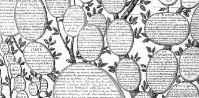 תרשים הידע האנושי, מבנה ארגון הידע של האנציקלופדיה הגדולה