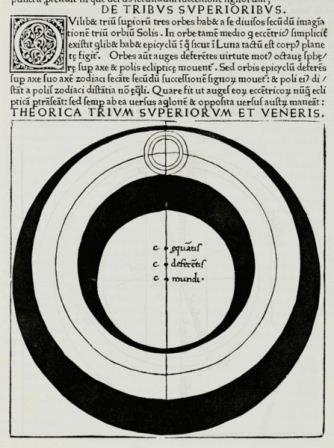 מודל אסטרונומי של תלמי המציג את ונוס, מאדים, צדק ושבתאי, שרטוט של האסטרונום George von Peuerbach משנת 1474